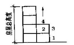 施工必看!装配式混凝土框架结构吊装工艺图文详解!_4
