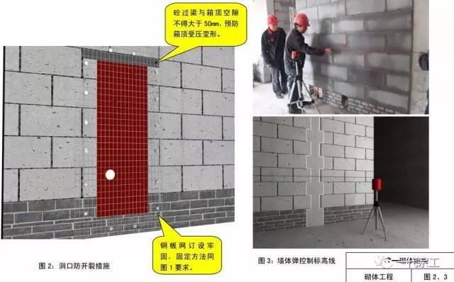 中建八局施工质量标准化图册(土建、安装、样板),超级实用!_24