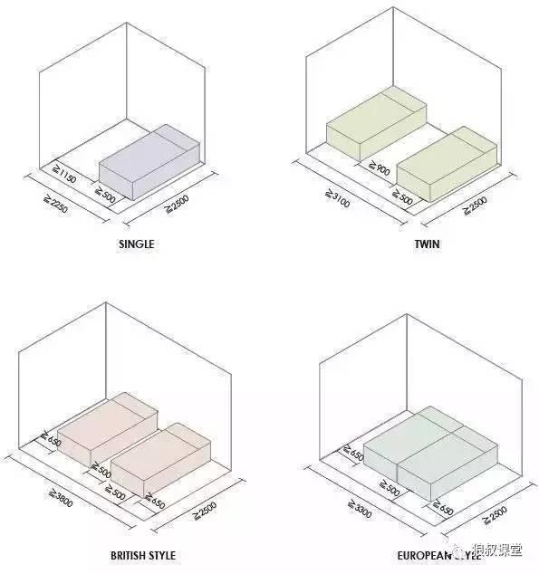【干货】室内设计空间尺度图解_19