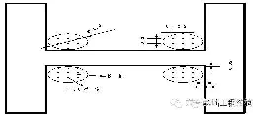 """软基""""H""""型防冲墙施工技术实例分析"""