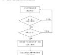 新建铁路工程安全监理实施细则(119页)