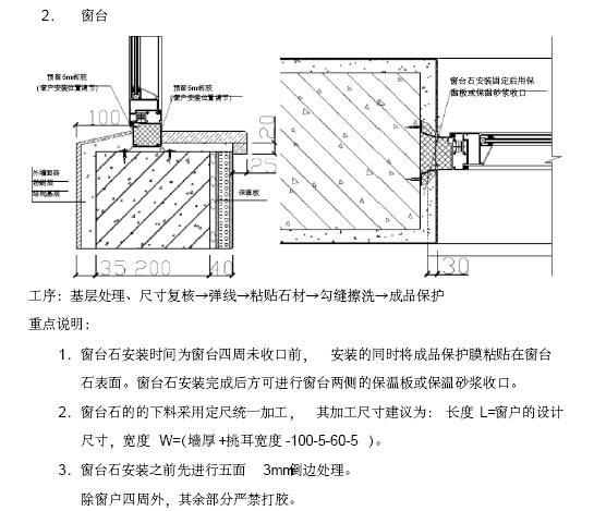 酒店项目精装修工程施工组织设计(168页,附图丰富)_1