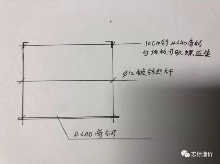 电气桥架的安装及定额套用_9