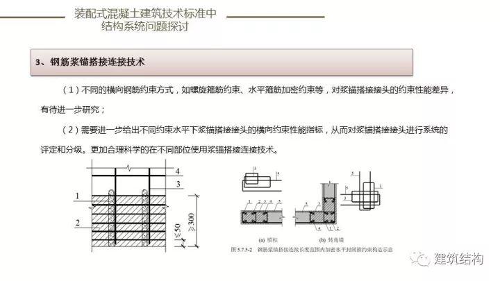装配式建筑发展情况及技术标准介绍_89