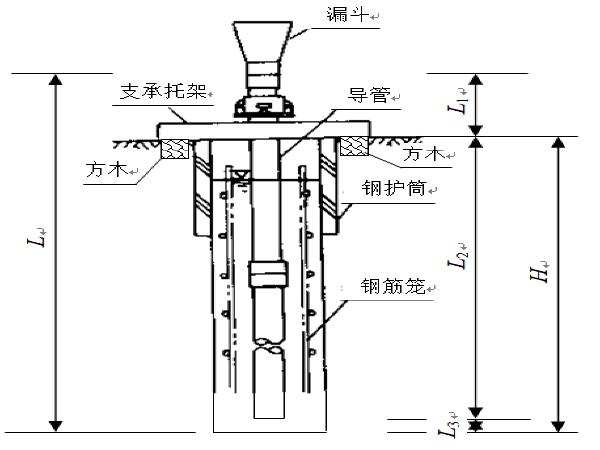 控制测量技术交底资料下载-桥梁工程明挖基础施工技术交底
