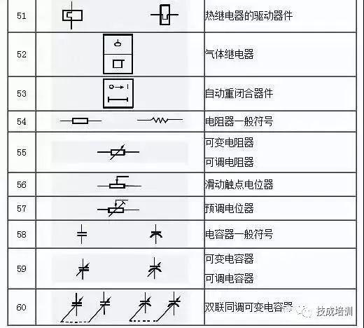 这份电气工程图形符号大全赶快收藏~_6