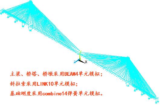 曲线梁桥设计之单梁法、梁格法,搞懂了就厉害了!_13