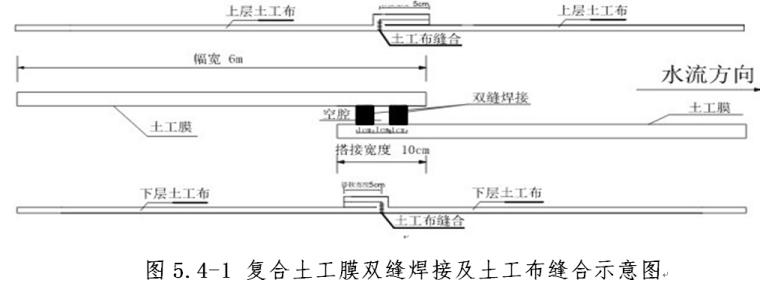 渠道工程复合土工膜施工工法及质量保障