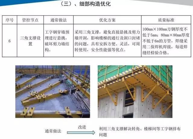 悬挑脚手架搭设施工工艺标准,样板审核制实施案例!_14