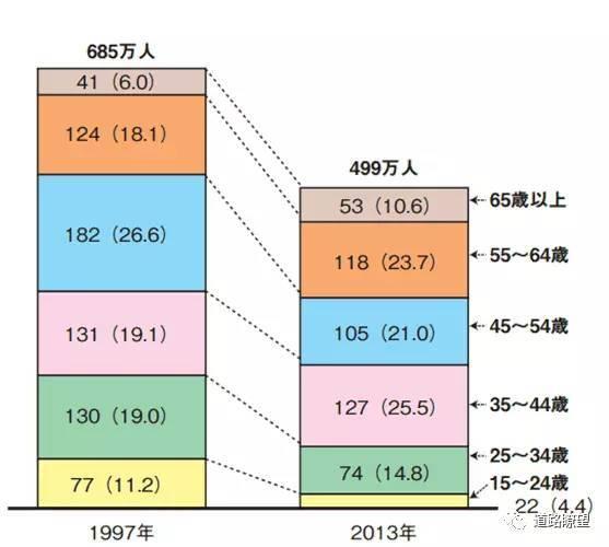 看完日本的施工管理,才明白我们提升的空间还很大!