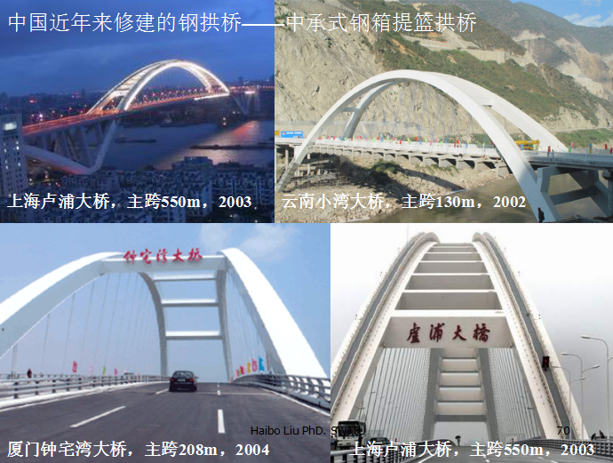 桥梁概论及高速铁路桥梁类型总结(PPT,303页)_6