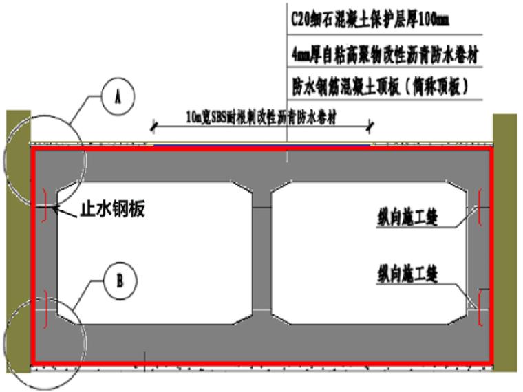 地下通道防水施工技术讲义总结