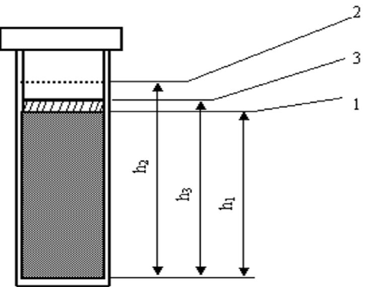 铁路预制梁场试验检测工作PPT(81页)