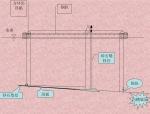 沉管隧道地基处理讲义(PPT,31页)