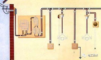 照明电路的一般故障及检修方法