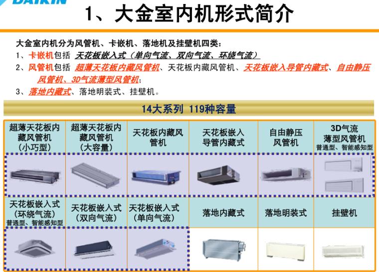 [深圳]科创产品大金中央空调课件(室内空调安装)