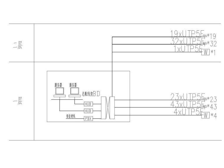 2013.08.14惠州建曙棕榈园会所弱电图-Model6.jpg