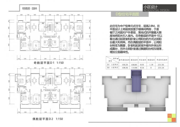 小区规划设计_17