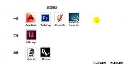 哪些软件是我工作能用上的?_5