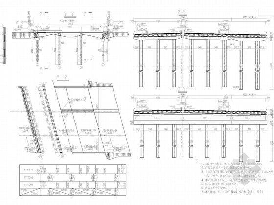 先簡支后結構連續橋梁施工技術