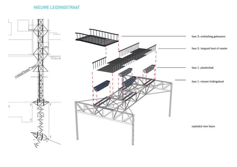 荷兰飞利浦前工业区改造项目StrijpS_16