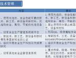 安全生产标准化培训讲义(103页)