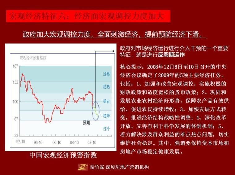 宏观经济特征六:经济面宏观调控力度加大