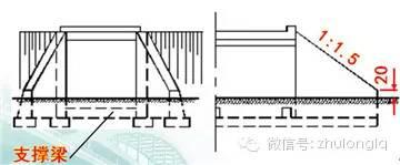 梁桥、拱桥桥台构造类型及其构造特点_8