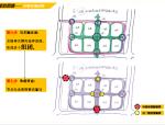[江苏]皇家花园规划设计方案设计