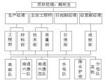 北京土方工程施工方案Word版(共21页)