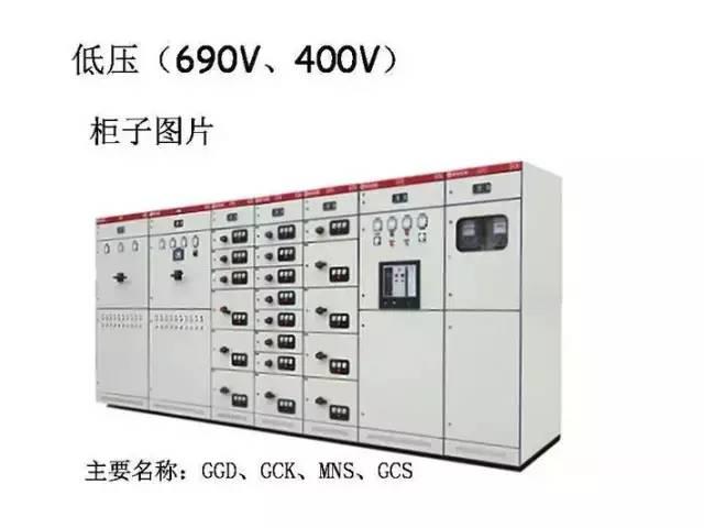 [详解]全面掌握低压配电系统全套电气元器件_15