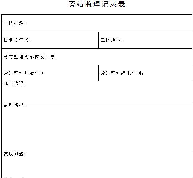 建设工程监理资料范本大全(442页,图文丰富)_6