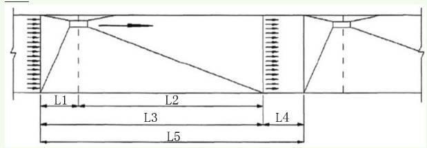 最详尽的地下综合管廊通风系统设计、施工方案(范本)_1