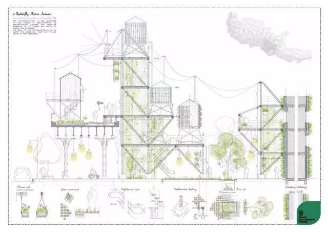 第九届国际景观双年展—景观学校展览作品_66
