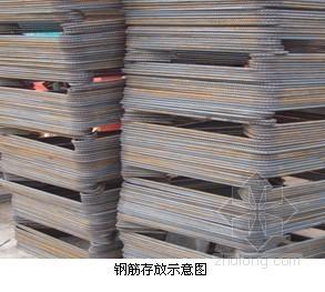 北京某办公大楼施工组织设计(框架结构、笩板基础)