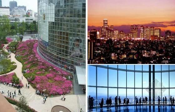 都市综合体案例借鉴与策划分析