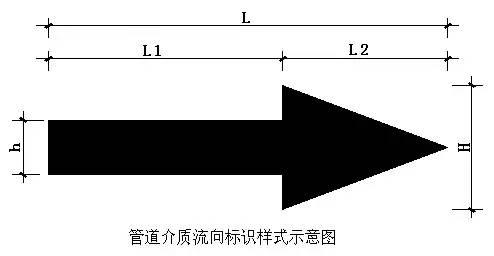 创优工程细部节点做法总结!_110