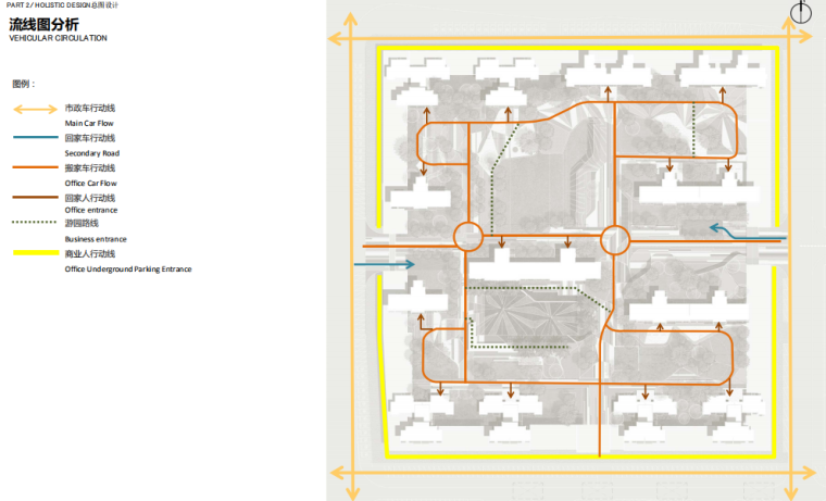 [广西]绿地南宁289住宅景观概念方案设计-[广西]知名地产南宁289住宅景观概念方案设计B-4交通分析