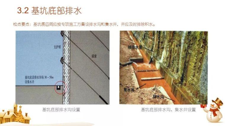 危大工程专题:基坑作业全过程安全检查要点PPT_22