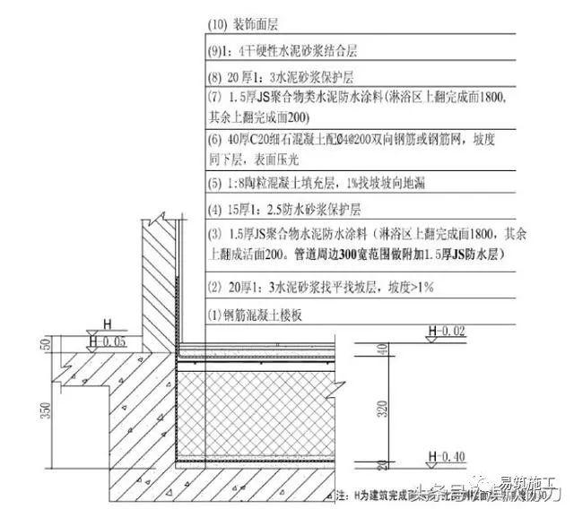 万科集团住宅卫生间降板式同层排水技术标准_2