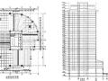 大跨度预应力空心楼板在高层结构中的应用