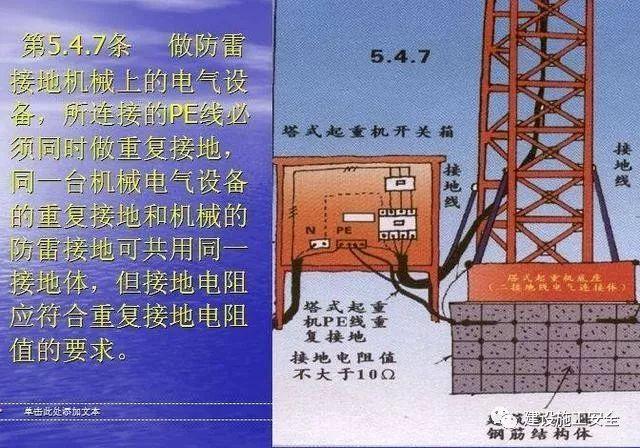 安全监理如何管控施工现场临时用电?_2