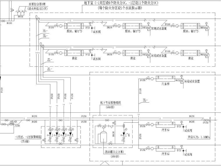 [广州]珠江新城核心商务区超高层(432m)综合体给排水消防全套图纸(标志性建筑,含详细设计说明书)_7