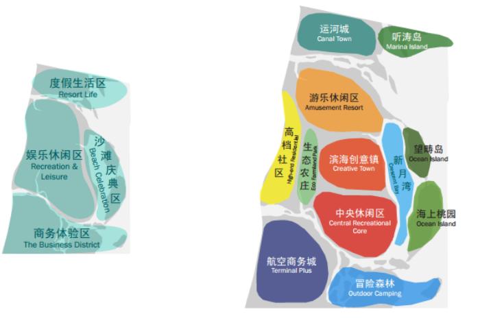 [上海]蓝色港湾旅游区概念性景观规划设计_5
