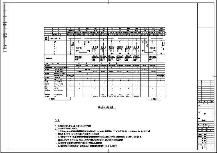 中国某银行办公楼电气全套图纸_1