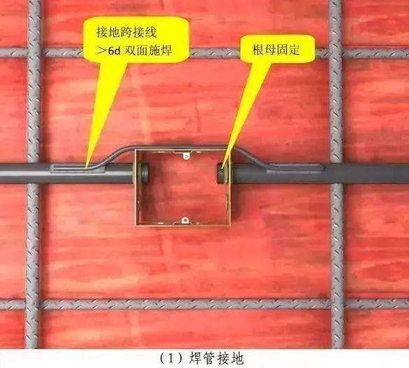 中建八局施工质量标准化图册(机电安装)_10