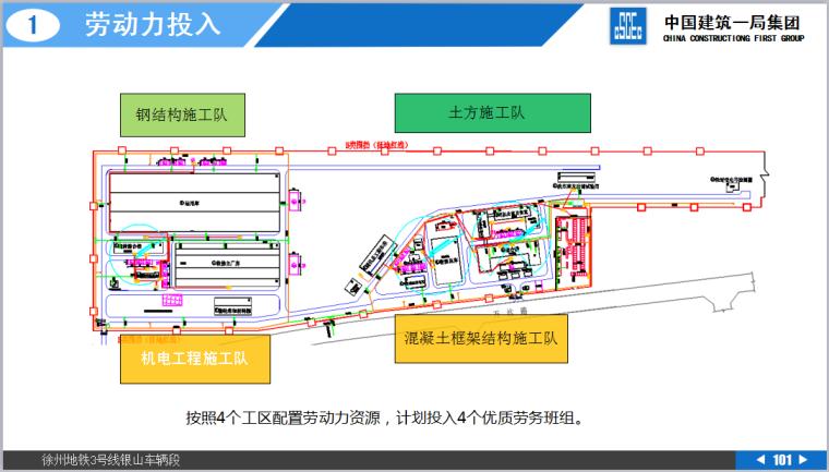 徐州地铁3号线银山车辆段项目策划汇报(共151页,图文丰富)_6