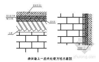 某住宅小区砌体施工方案(蒸压加气混凝土砌块)