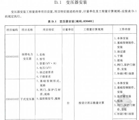 [全国]2013版通用安装工程计量规范(全套188页)