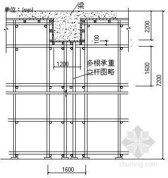 梁模板支撑计算书(1200mm×2200mm)